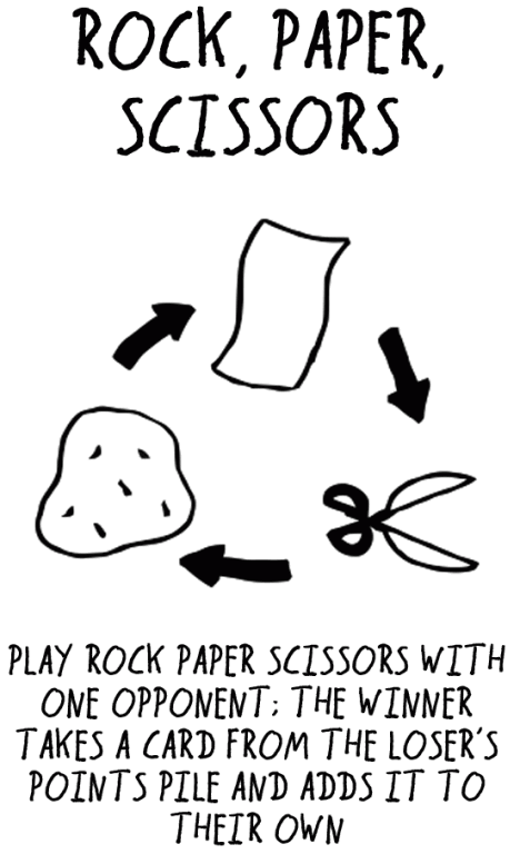 Rock, Paper, Scissors - Sopio Deck 1